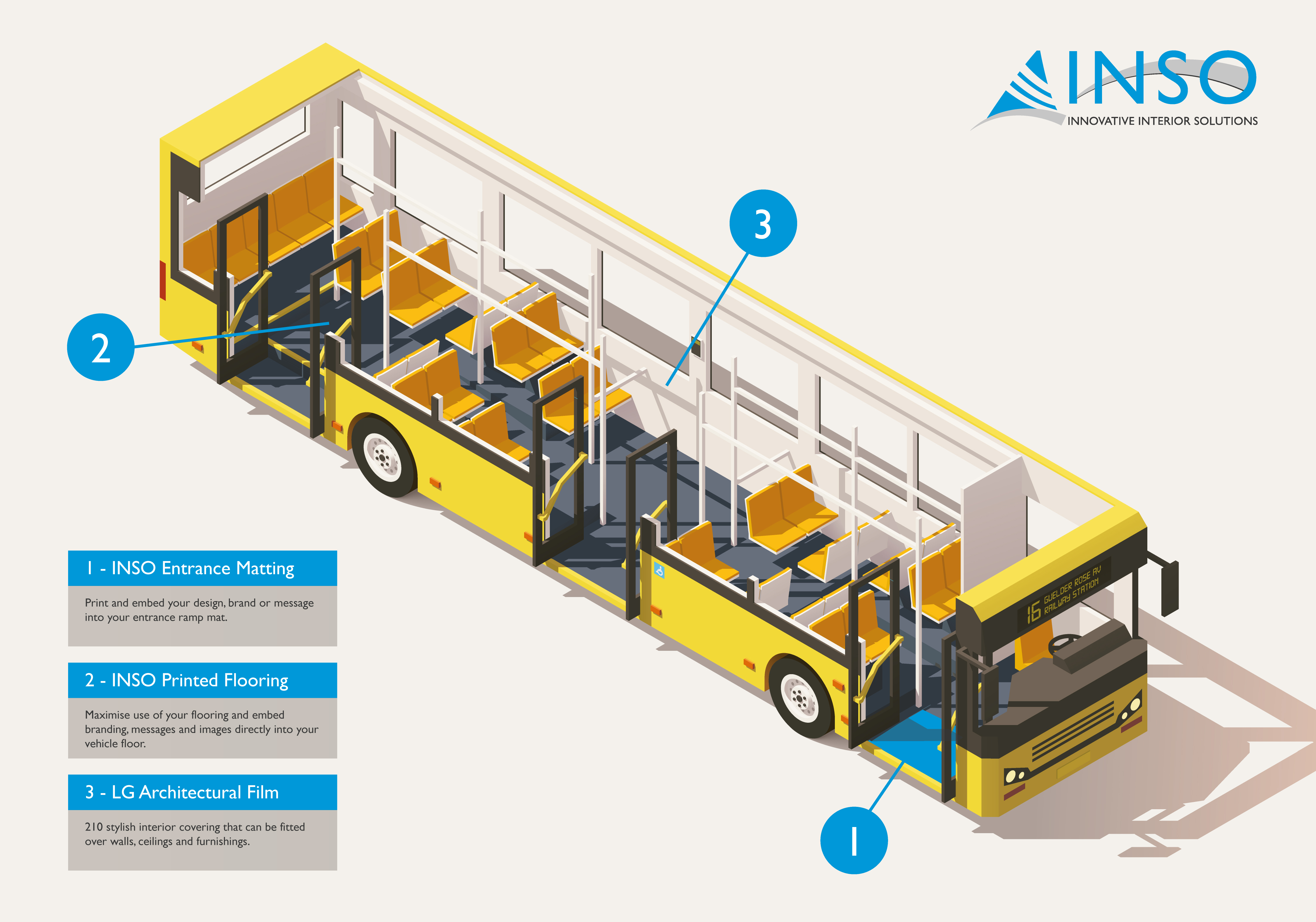 Diagram showing usage of INSO Entrance matting, printed flooring and LG Architectural film in a bus