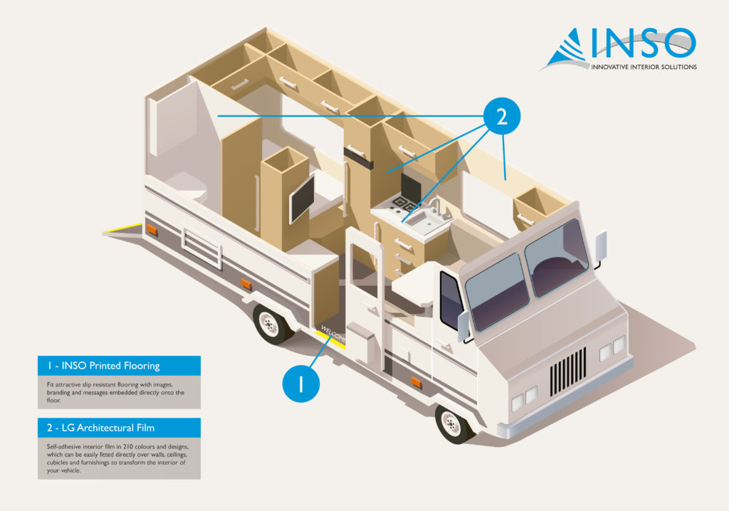 Diagram of conversion vehicle with INSO printed flooring and LG Architectural film usage