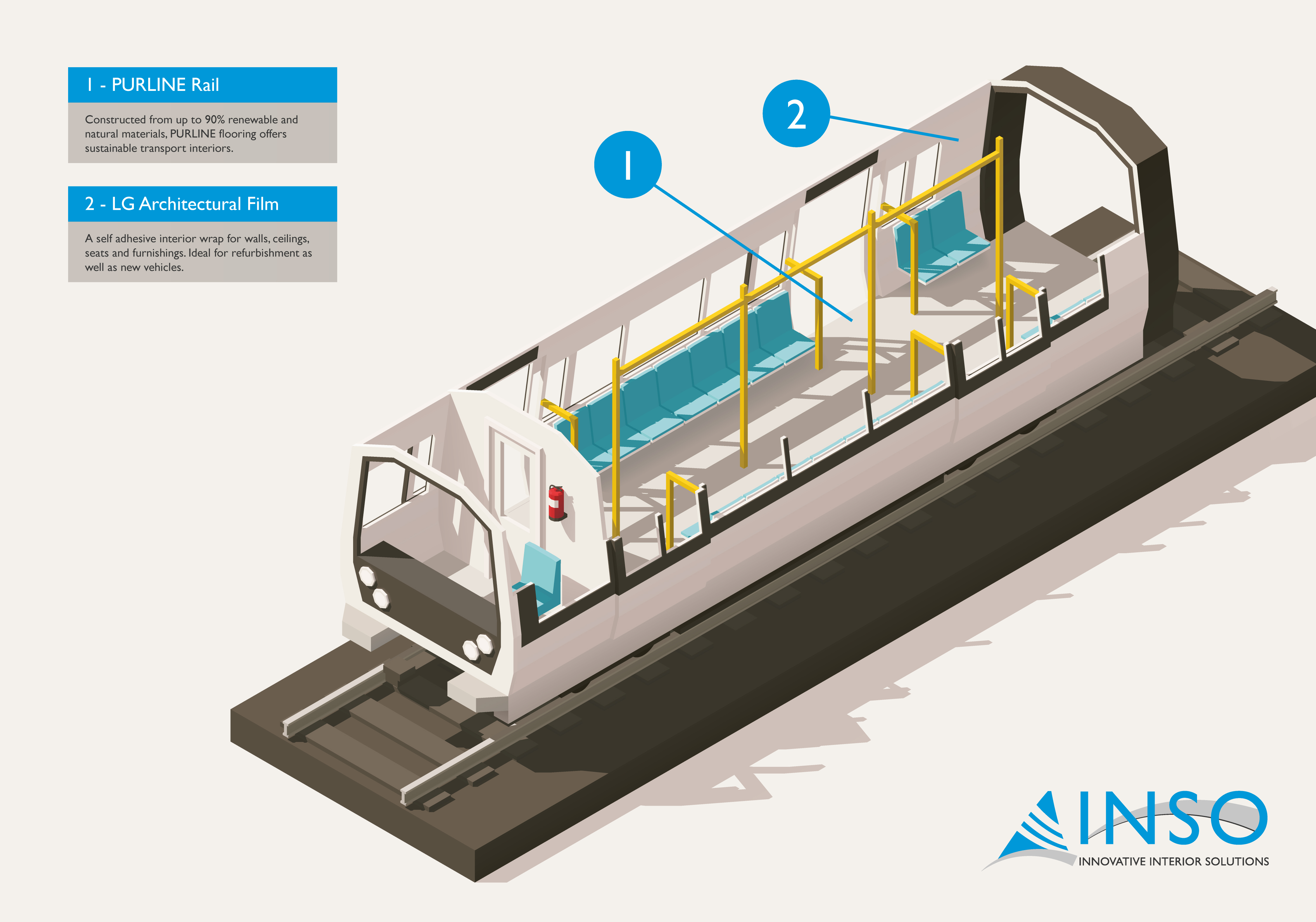 Diagram of PURLINE Rail and LG Architectural Film usage on railway carriage